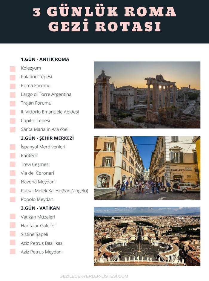 3 Günlük Roma Gezi Rotası